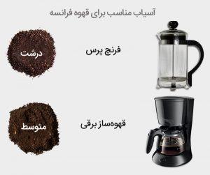 آسیاب قهوه فرانسه