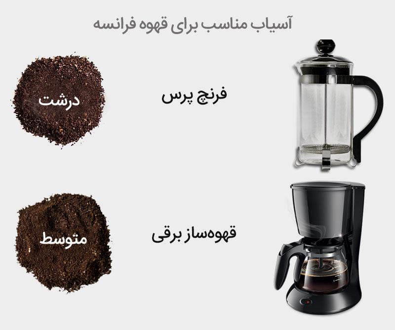 آسیاب-مناسب-دستگاه-فرنچ-پرس-و-قهوه-ساز-قهوه-فرانسه