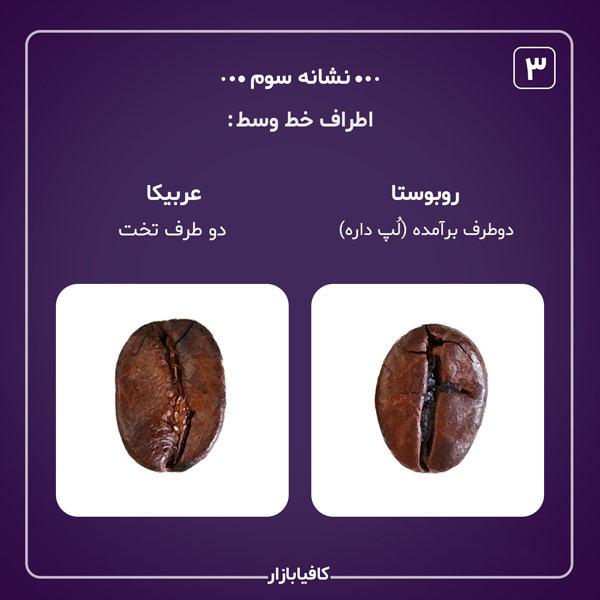 تفاوت عربیکا و روبوستا نشانه سوم