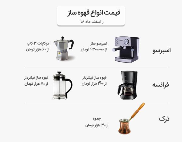 قیمت انواع قهوه ساز